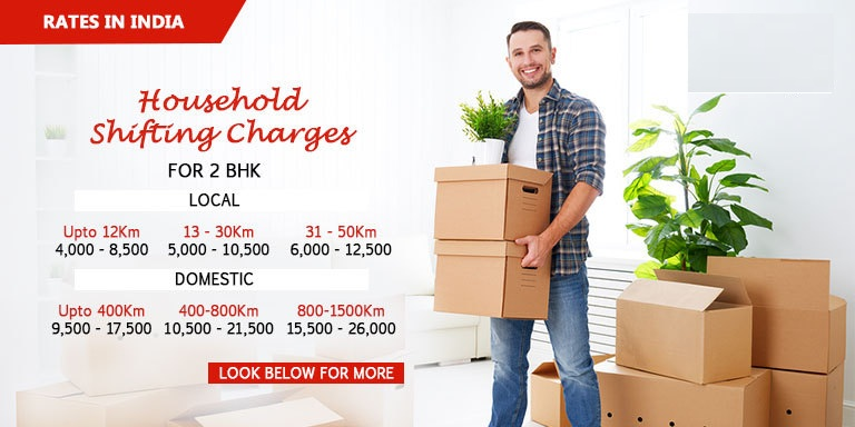 Packers and Movers in Charges in India - LogisticMart